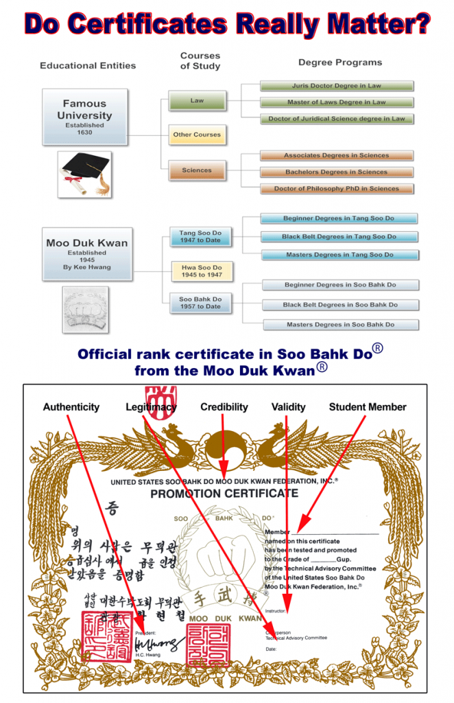 Moo_Duk_Kwan_University_Marked_Up_Gup_Certificate-tu2-cb_800x1236